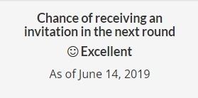 カナダワーホリ2018申請状況 最上級の「Excellent 」へ